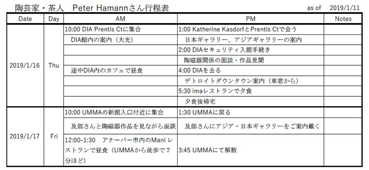 Peter-Hamannさん行程表
